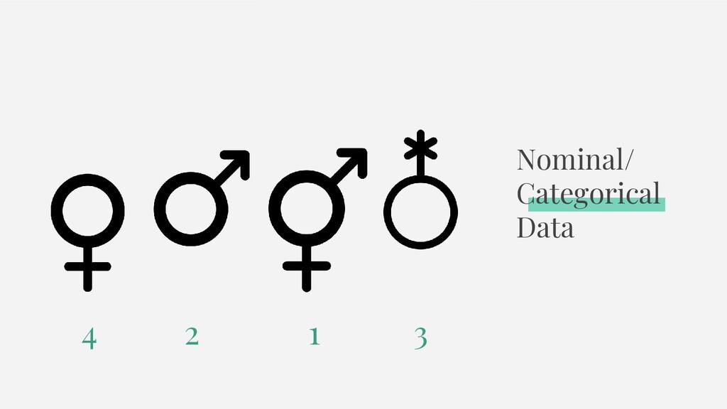 Nominal/ Categorical Data 4 2 1 3