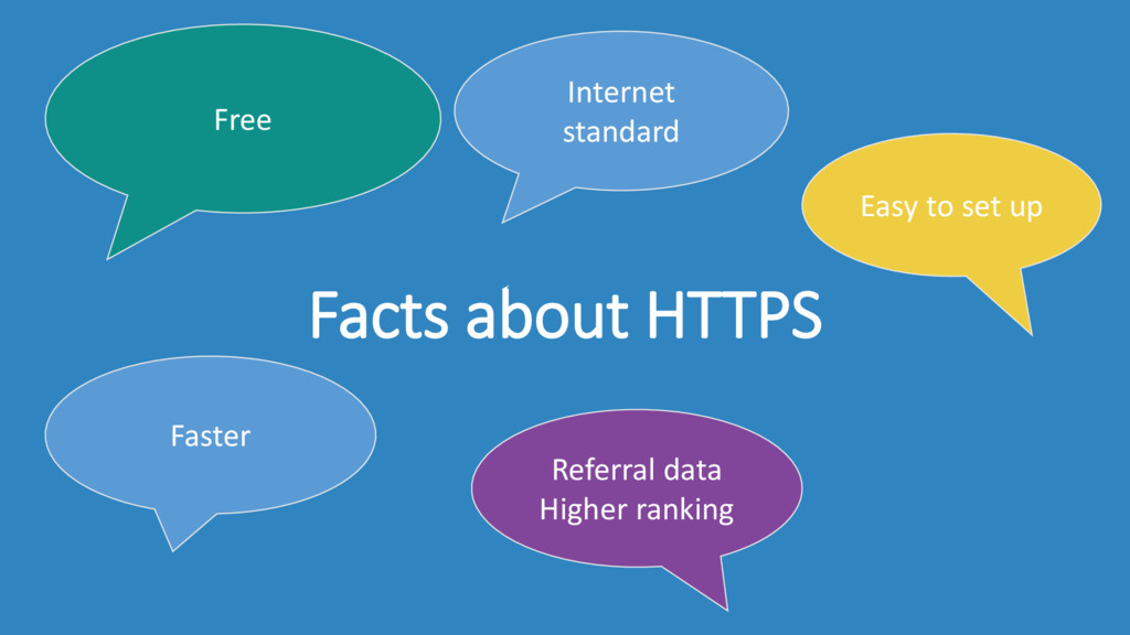 Facts about HTTPS Free Faster Easy to set up Re...
