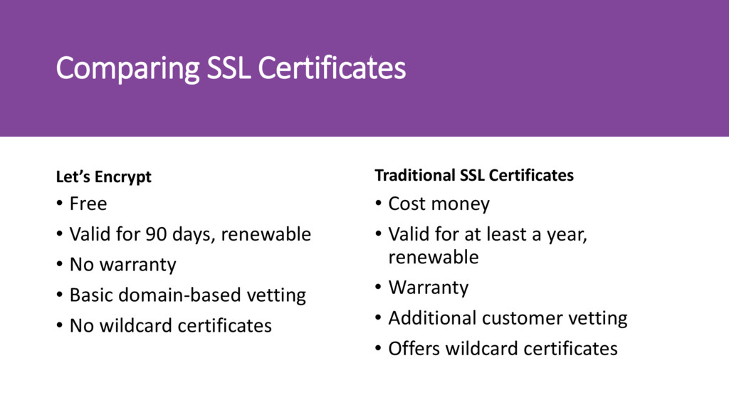 Comparing SSL Certificates Let's Encrypt • Free...