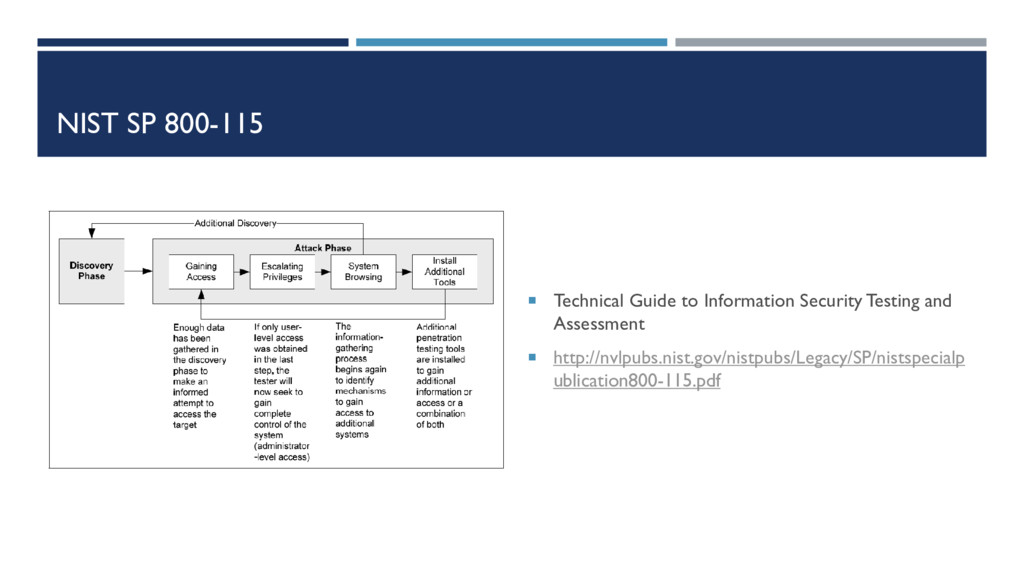 NIST SP 800-115  Technical Guide to Informatio...