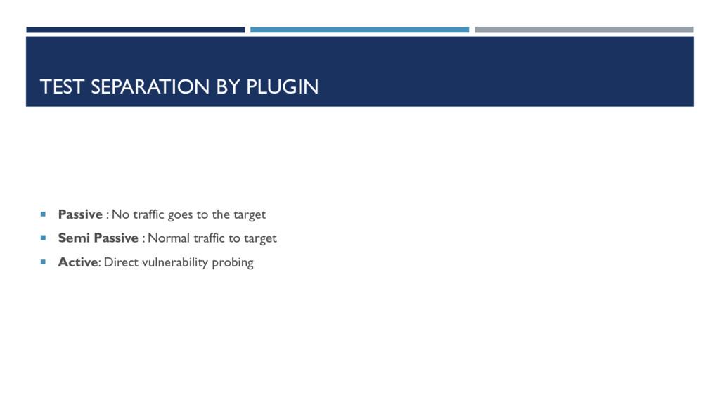 TEST SEPARATION BY PLUGIN  Passive : No traffi...