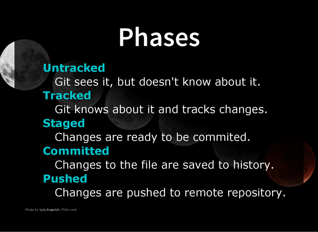Phases Untracked Git sees it, but doesn't know ...