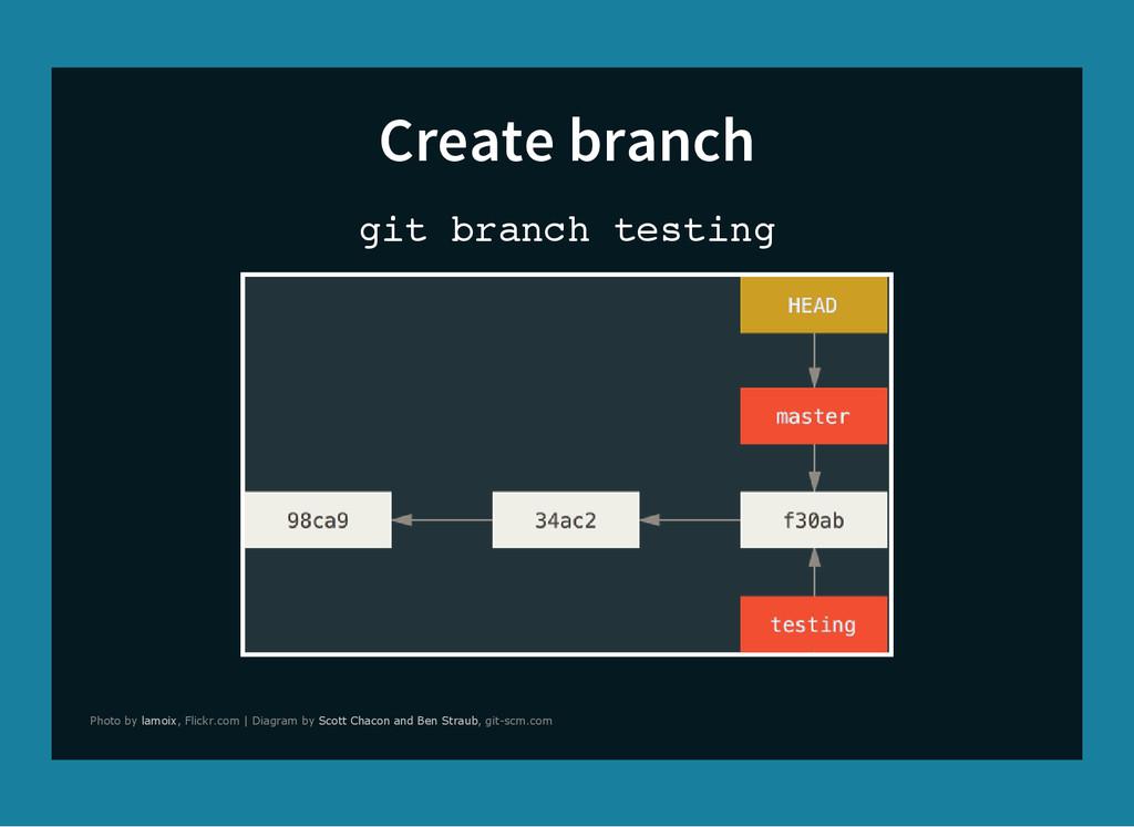 Create branch g i t b r a n c h t e s t i n g P...