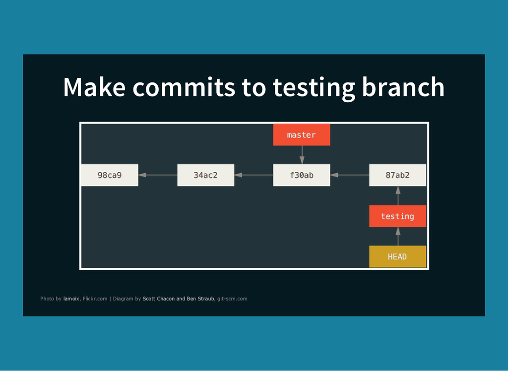 Make commits to testing branch Photo by , Flick...
