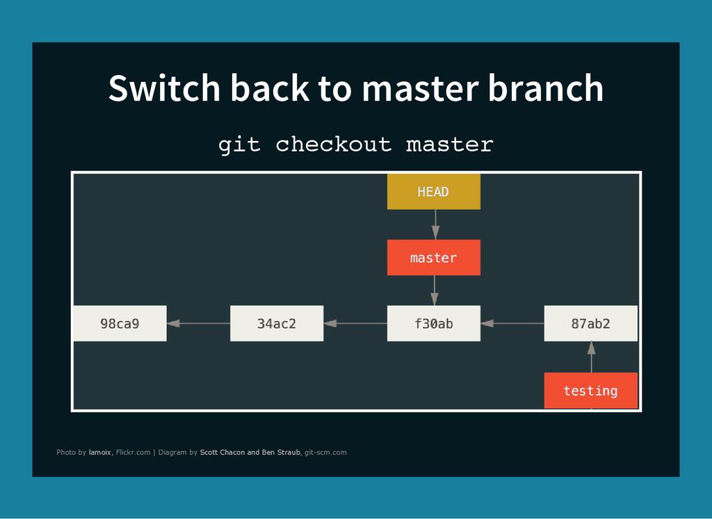 Switch back to master branch g i t c h e c k o ...