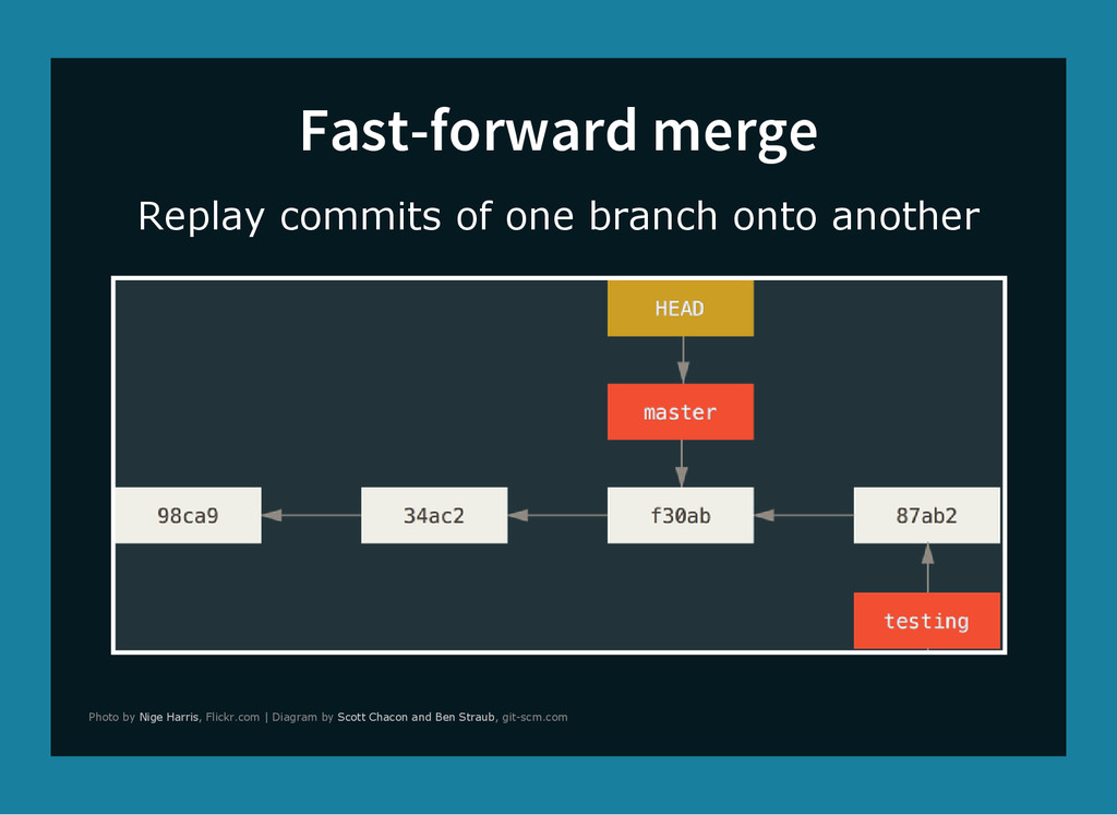 Fast-forward merge Replay commits of one branch...