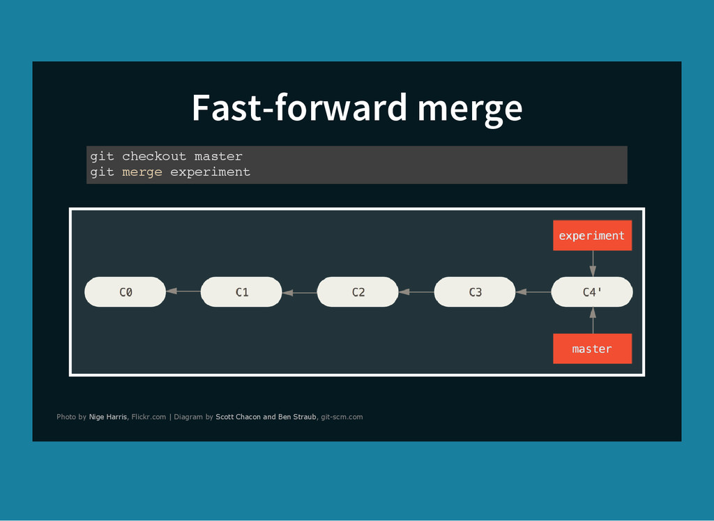 Fast-forward merge g i t c h e c k o u t m a s ...