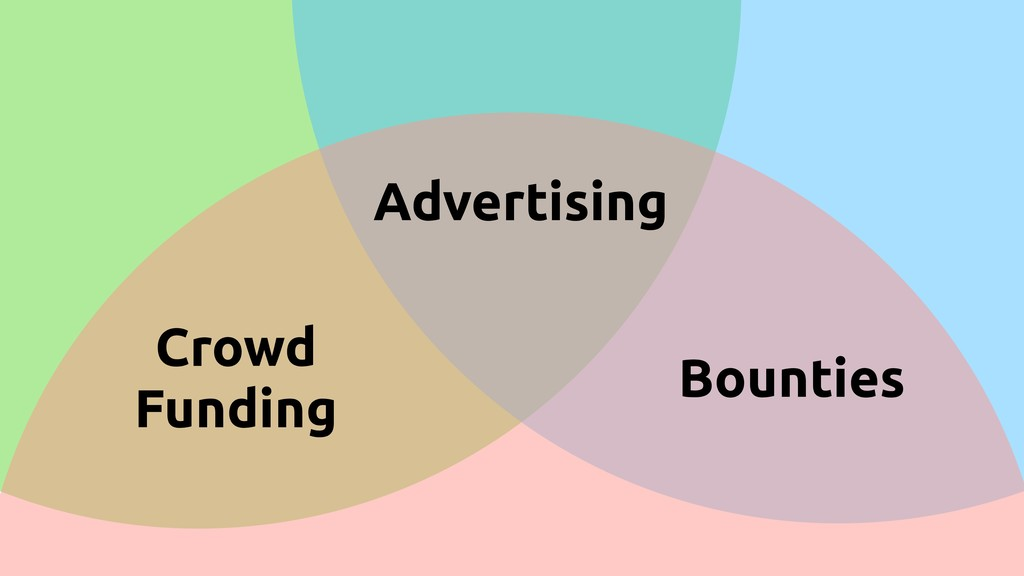 Advertising Crowd