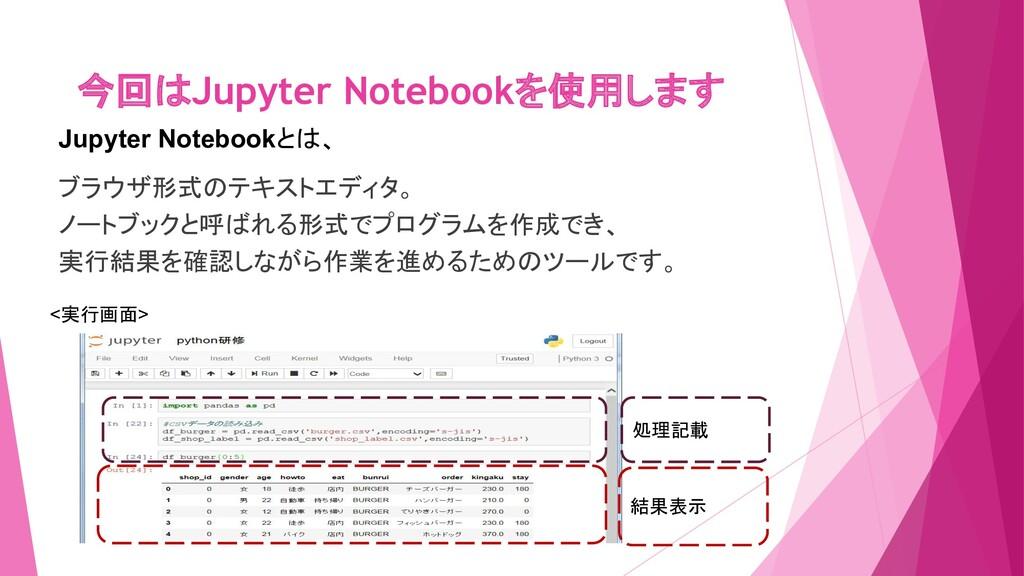 今回はJupyter Notebookを使用します Jupyter Notebookとは、 ブ...