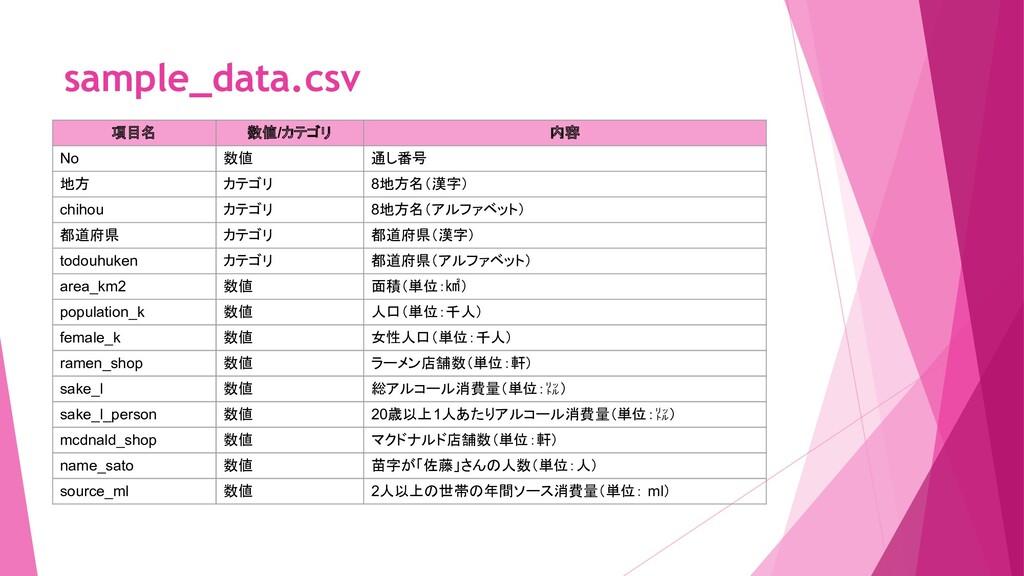 sample_data.csv 項目名 数値/カテゴリ 内容 No 数値 通し番号 地方 カテ...