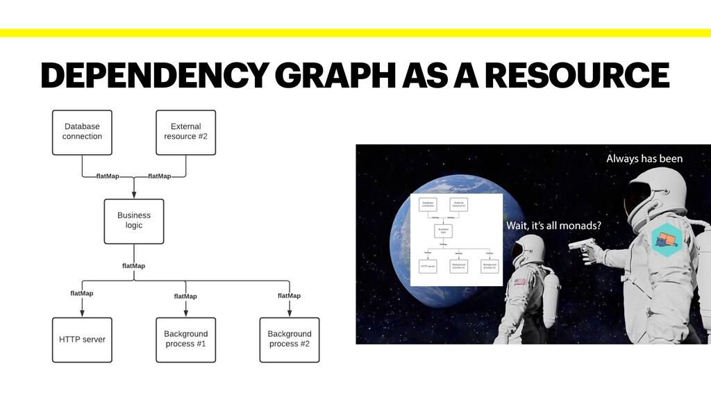 DEPENDENCY GRAPH AS A RESOURCE
