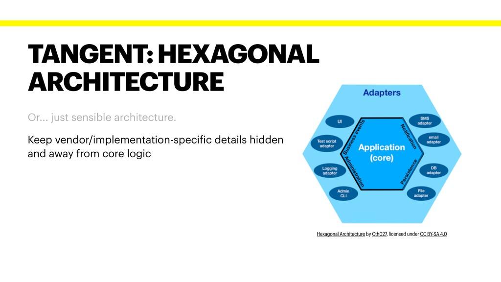 TANGENT: HEXAGONAL ARCHITECTURE Hexagonal Archi...