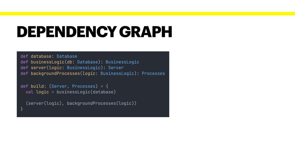 DEPENDENCY GRAPH def database: Database def bus...