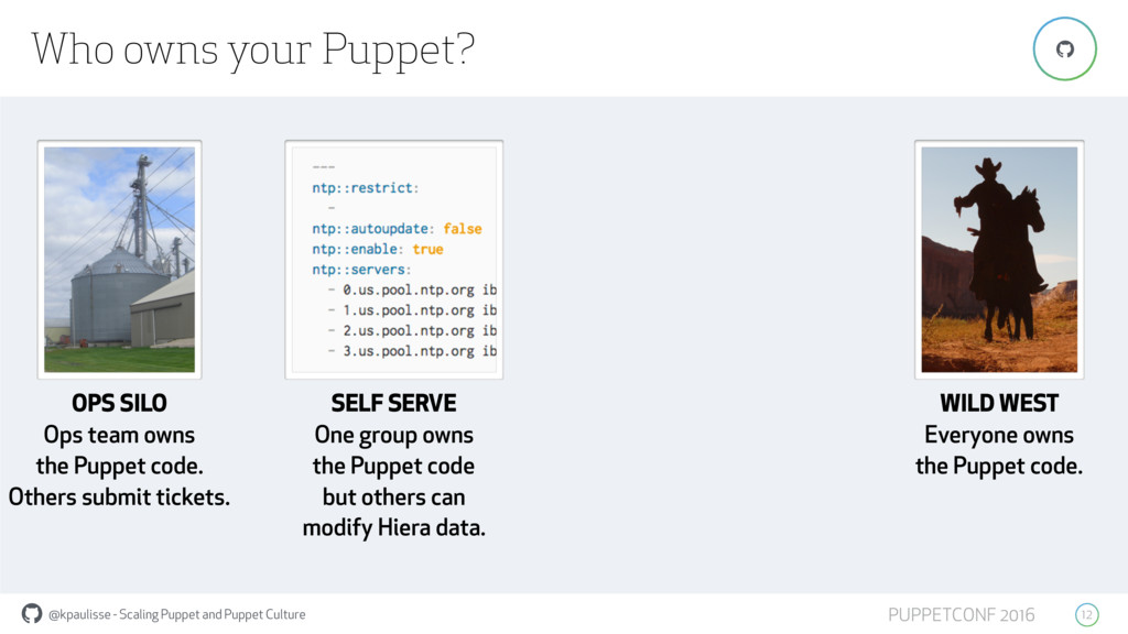 @kpaulisse - Scaling Puppet and Puppet Culture ...