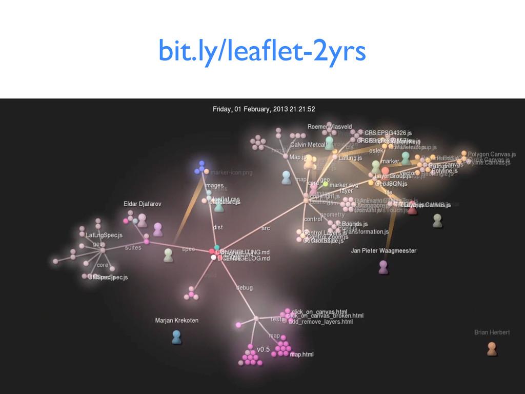 bit.ly/leaflet-2yrs