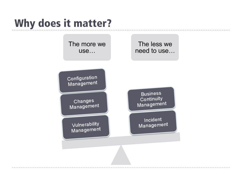 Why does it matter? The more we use… The less w...