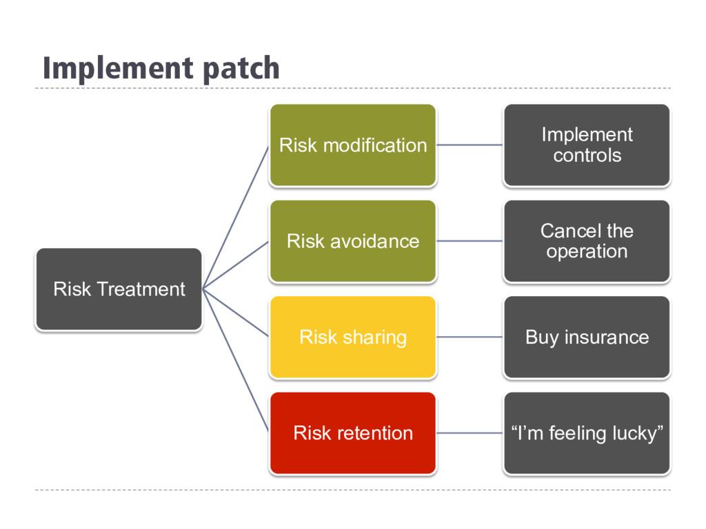 Implement patch Risk Treatment Risk modificatio...