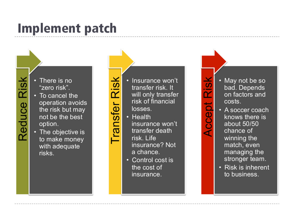 """Implement patch Reduce Risk • There is no """"zer..."""