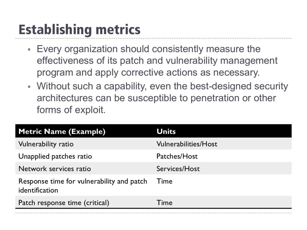 § Every organization should consistently measu...