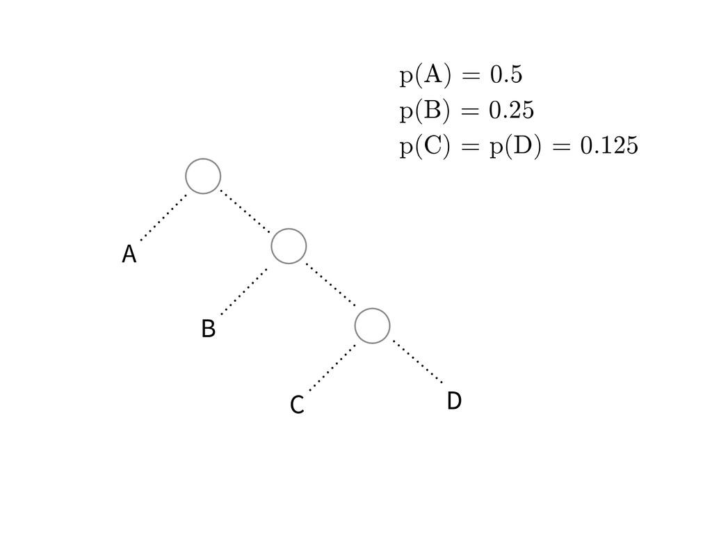 A B C D p(A) = 0.5 p(B) = 0.25 p(C) = p(D) = 0....