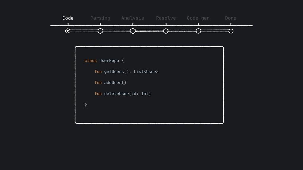 Code Parsing Analysis Resolve Code-gen Done cla...