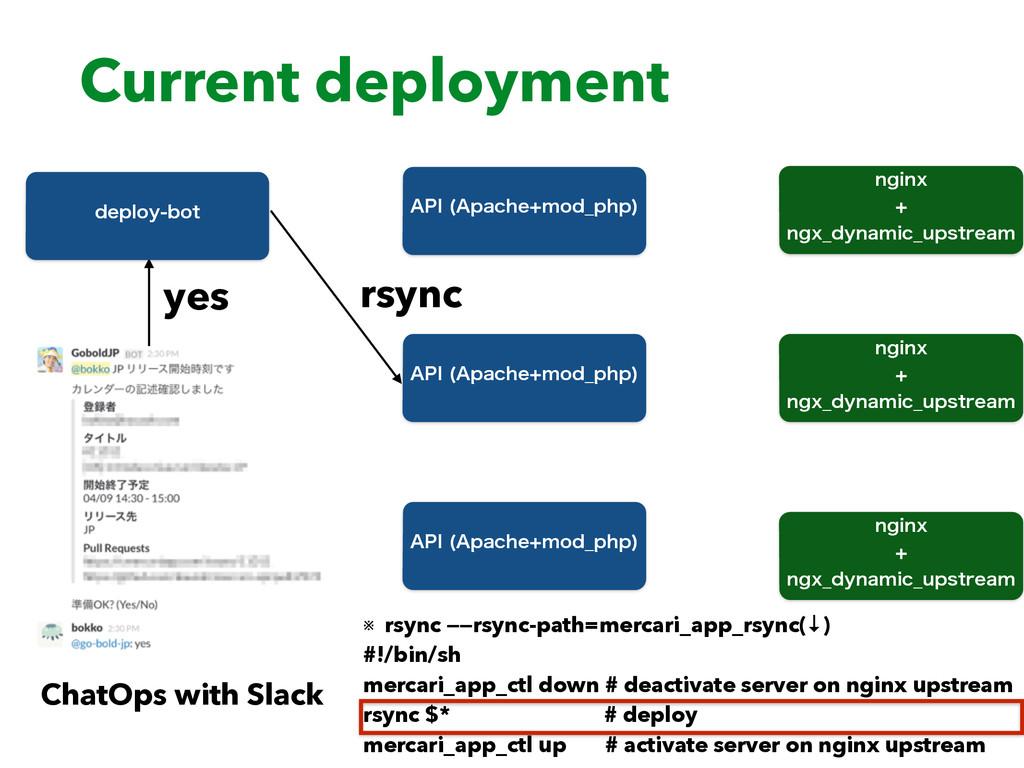 """1* ""QBDIFNPE@QIQ  Current deployment ""1* ""Q..."