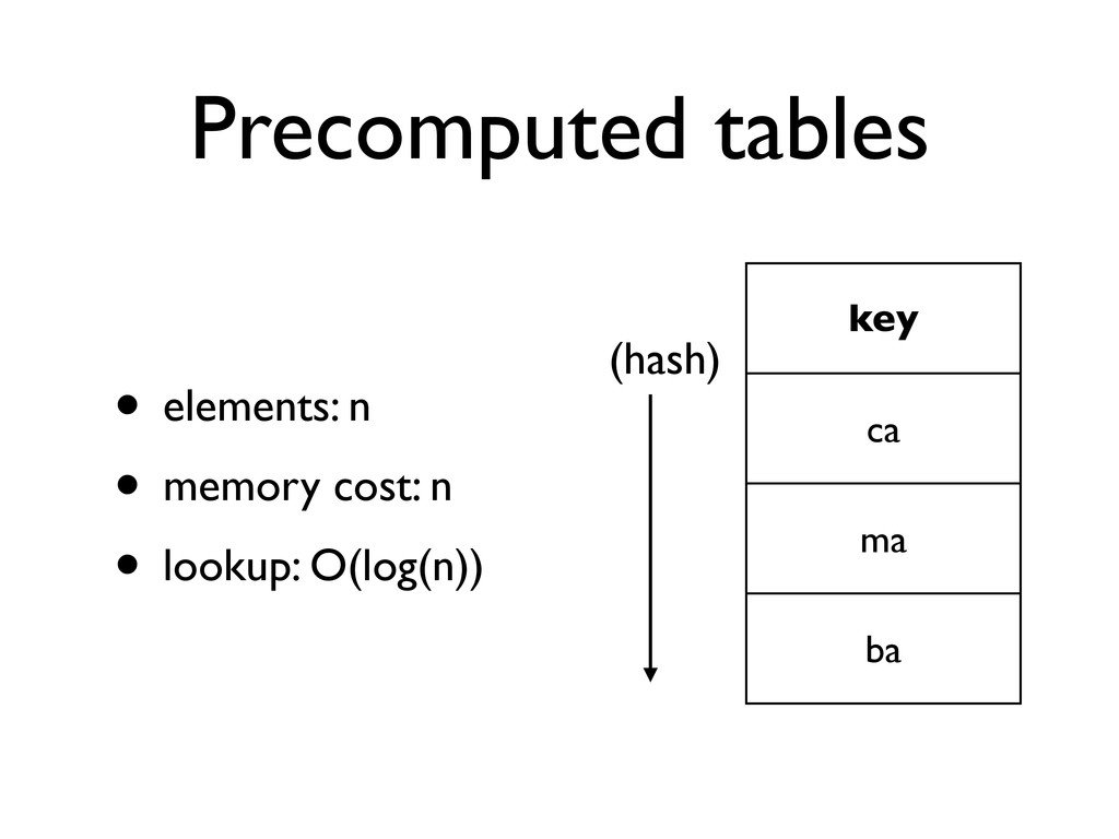 Precomputed tables key ca ma ba (hash) • elemen...