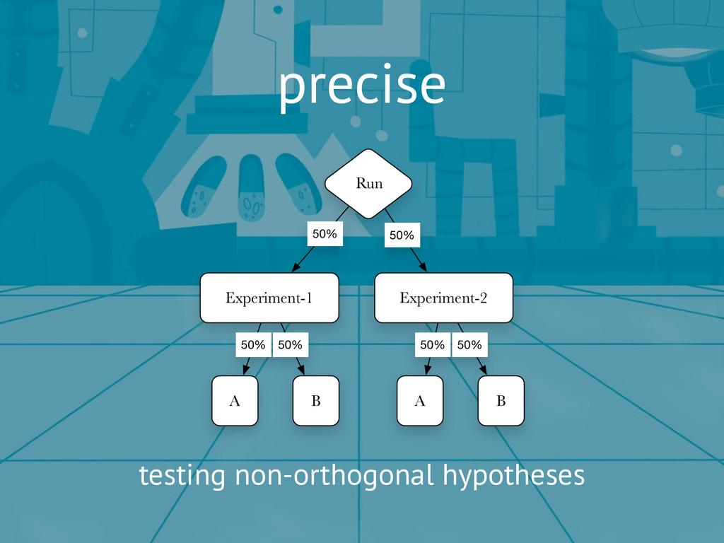 precise testing non-orthogonal hypotheses