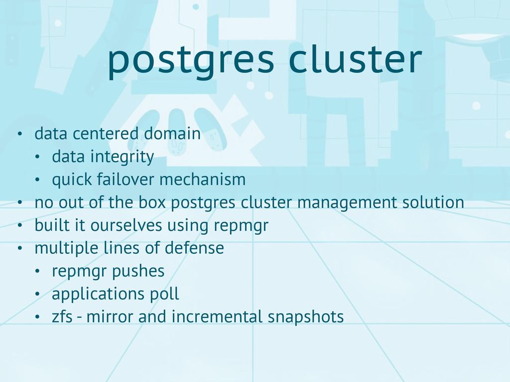 postgres cluster • data centered domain • data ...