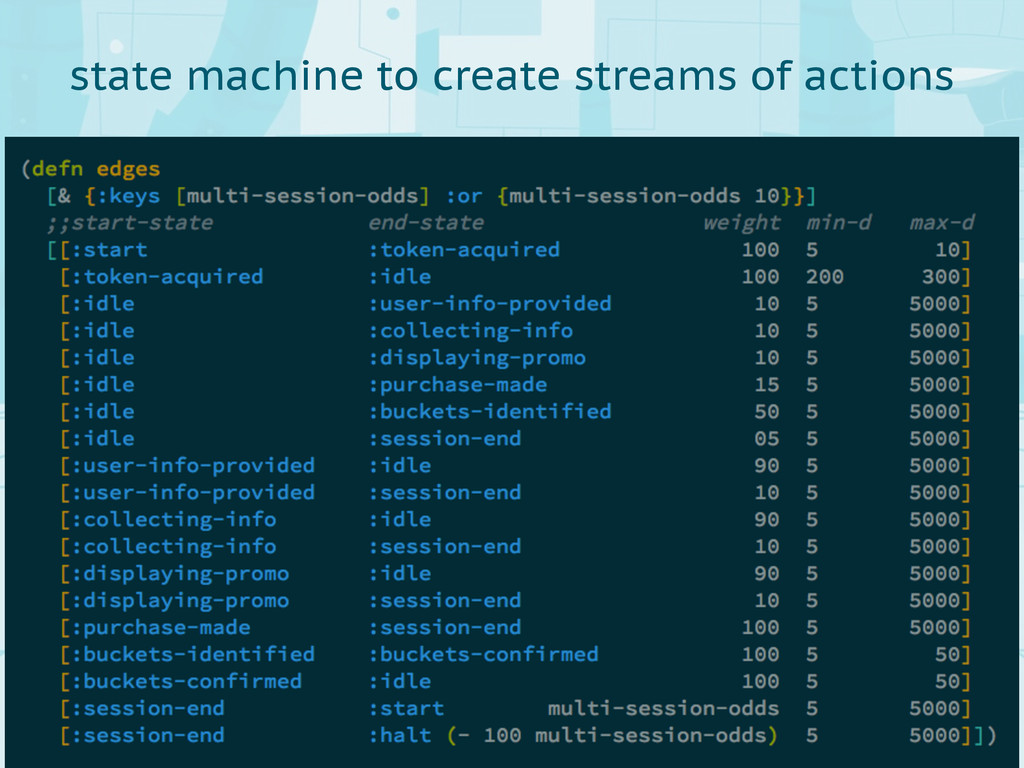 state machine to create streams of actions