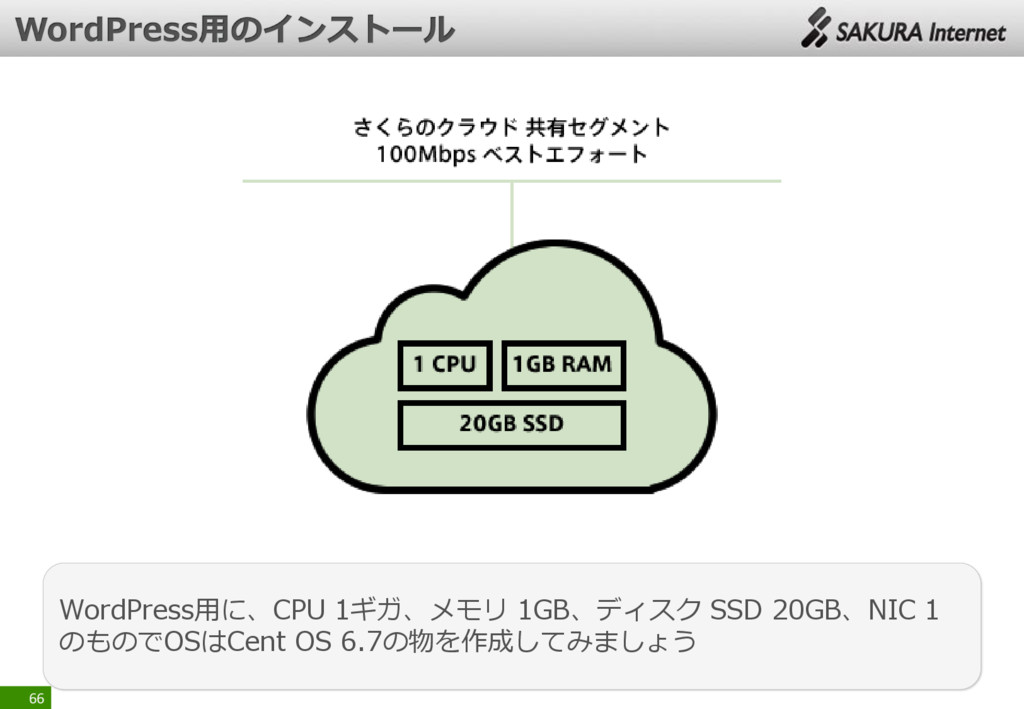 66 WordPress用に、CPU 1ギガ、メモリ 1GB、ディスク SSD 20GB、NI...