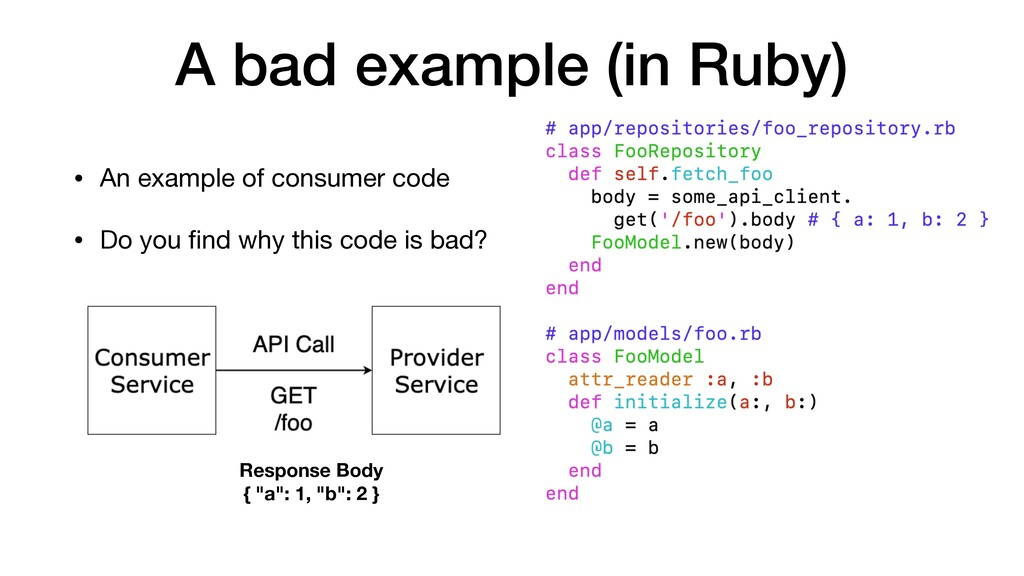 """A bad example (in Ruby) Response Body { """"a"""": 1,..."""