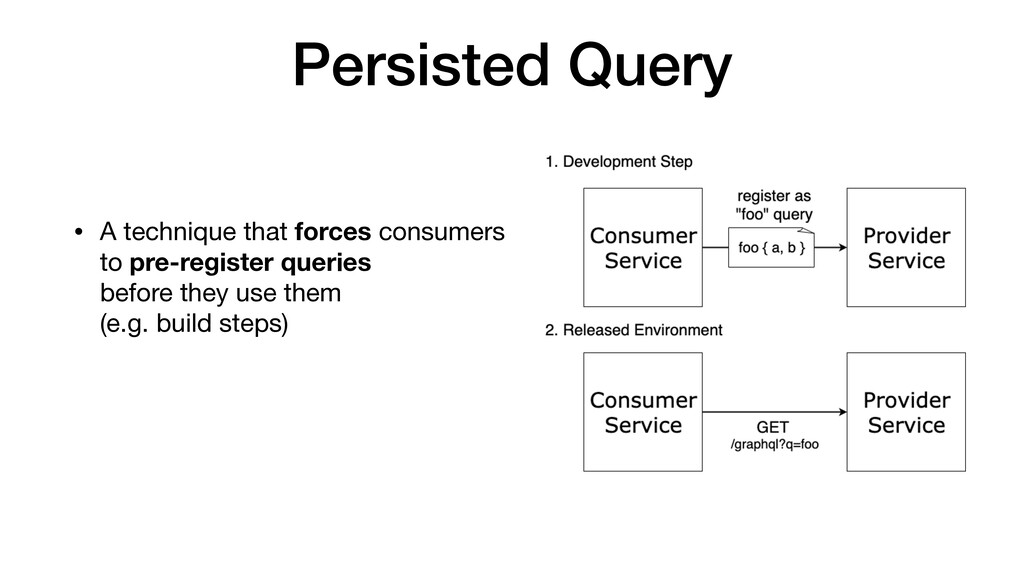 Persisted Query • A technique that forces consu...