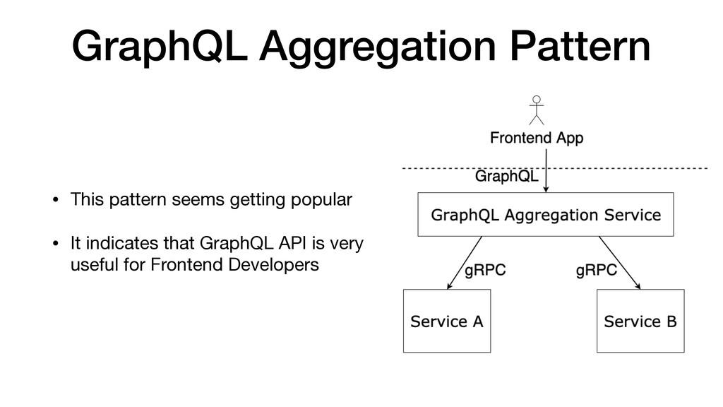 GraphQL Aggregation Pattern • This pattern seem...
