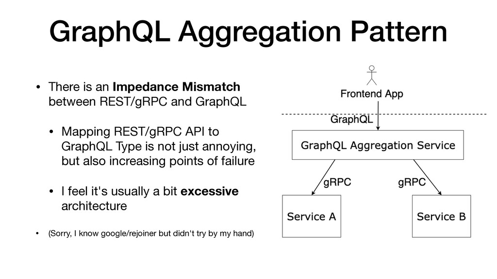 GraphQL Aggregation Pattern • There is an Imped...