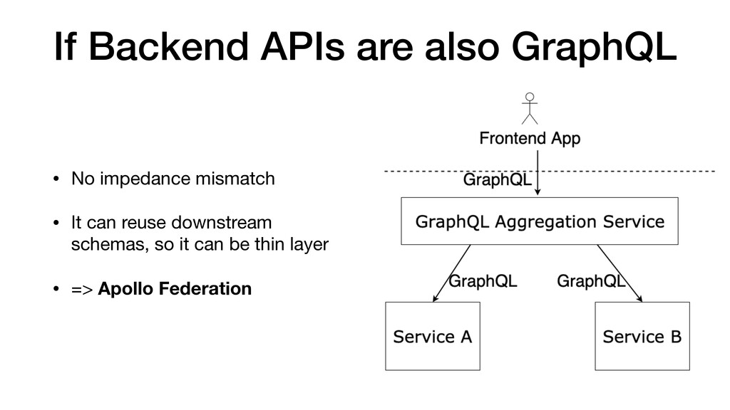 If Backend APIs are also GraphQL • No impedance...