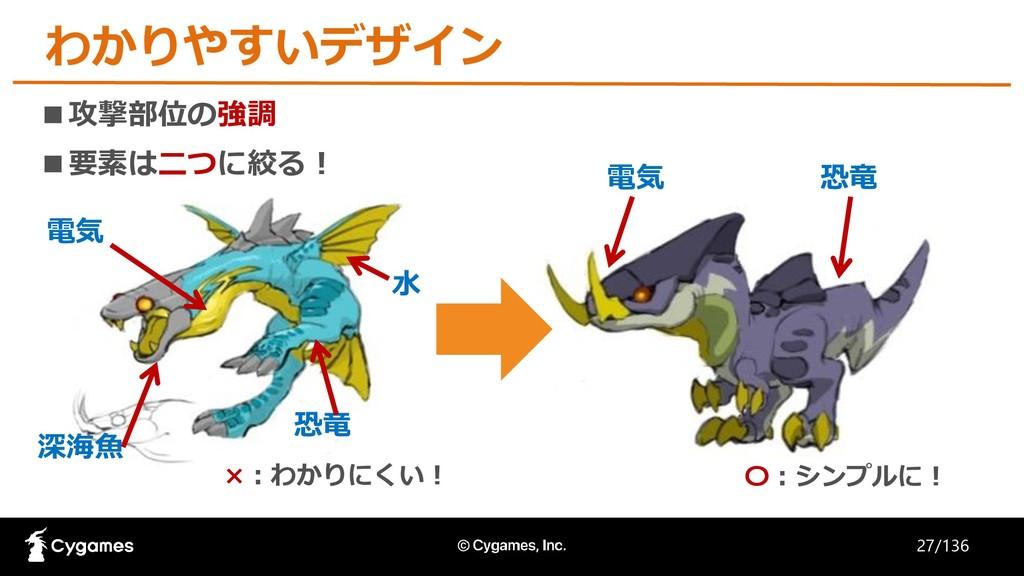■攻撃部位の強調 ■要素は二つに絞る! 恐竜 電気 深海魚 恐竜 電気 水 〇:シンプルに! ...