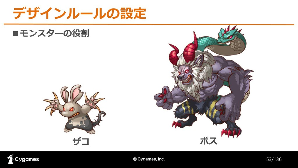 ■モンスターの役割 ザコ ボス デザインルールの設定 53/136