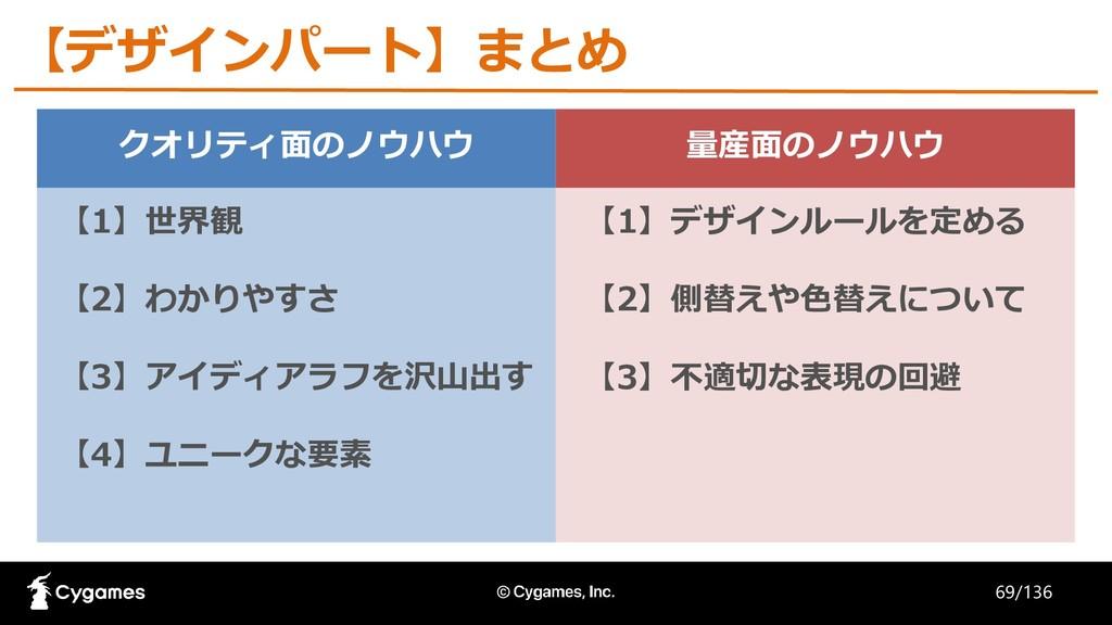 【デザインパート】まとめ クオリティ面のノウハウ 量産面のノウハウ 【1】デザインルールを定め...