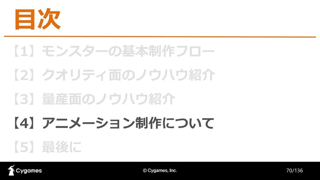 【1】モンスターの基本制作フロー 【2】クオリティ面のノウハウ紹介 【3】量産面のノウハウ紹介...