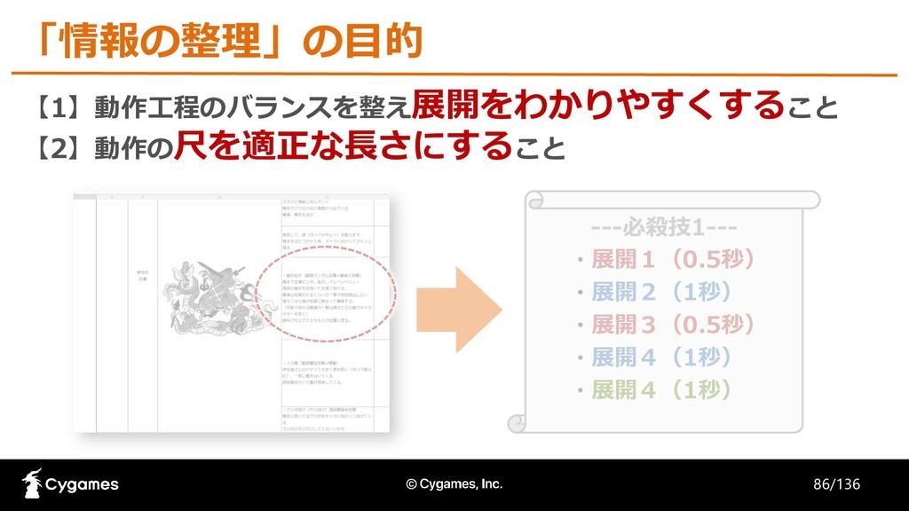 「情報の整理」の目的 ・展開1(0.5秒) ・展開2(1秒) ・展開3(0.5秒) ・展開4(...