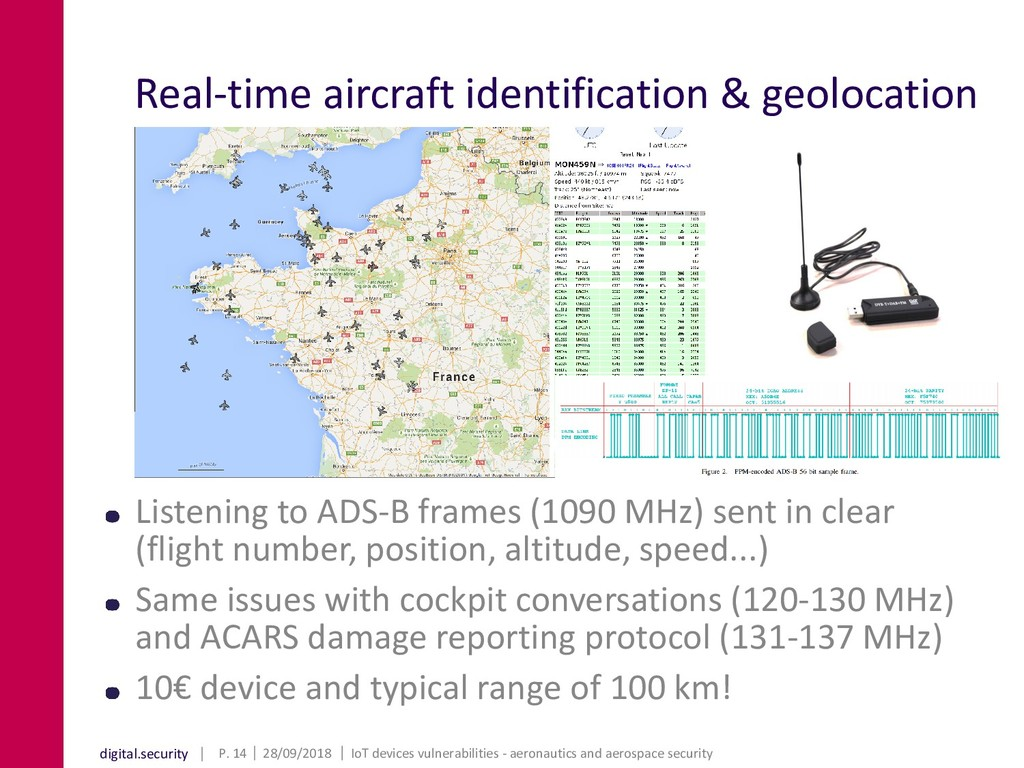 digital.security Real-time aircraft identificat...