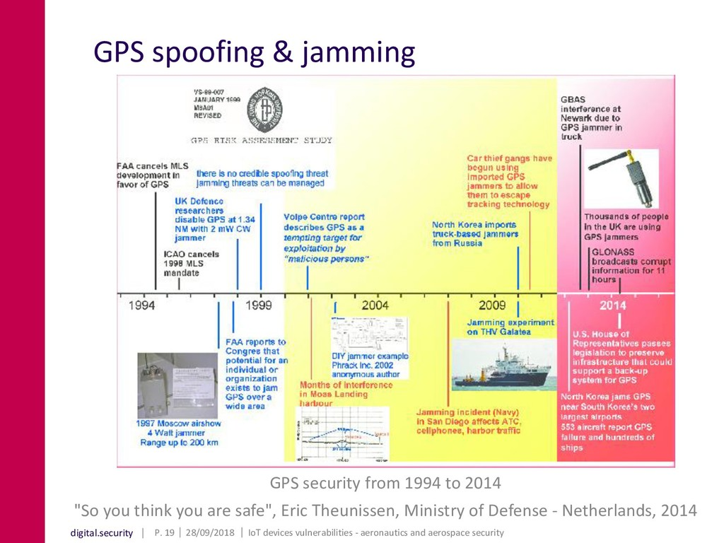 digital.security GPS spoofing & jamming P. 19 I...