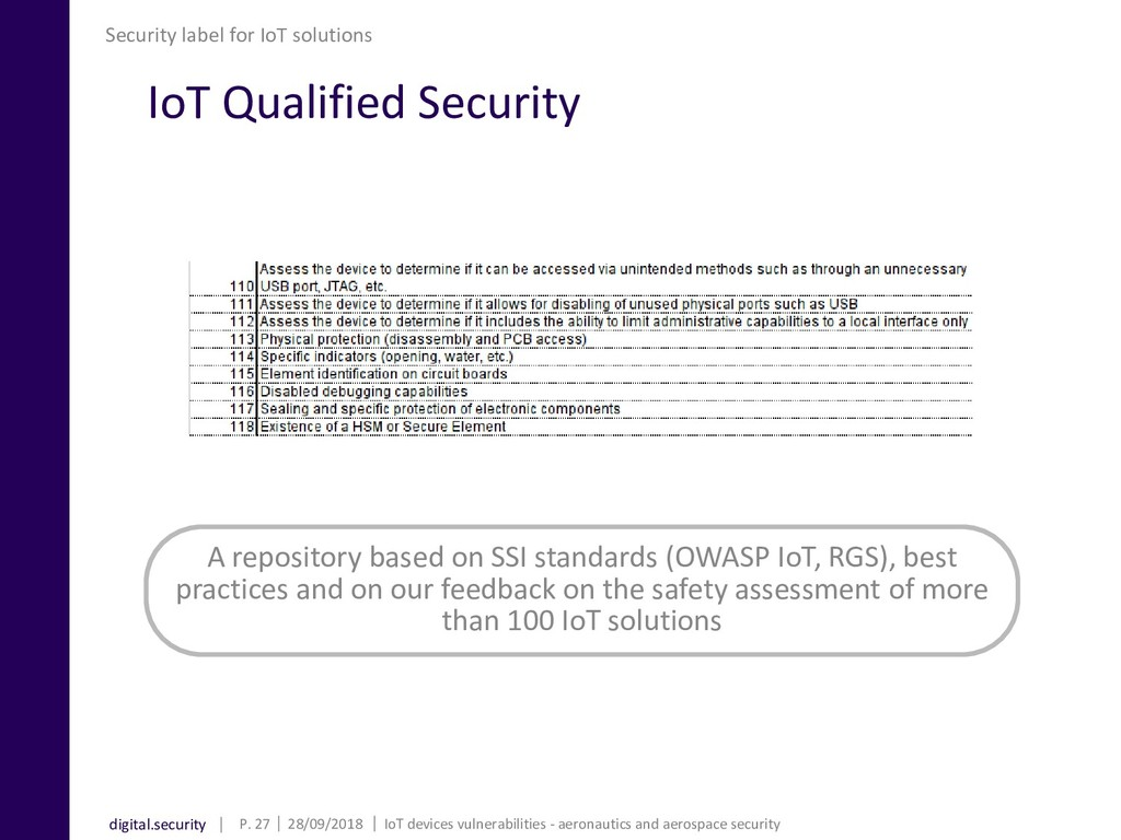 digital.security IoT Qualified Security Securit...