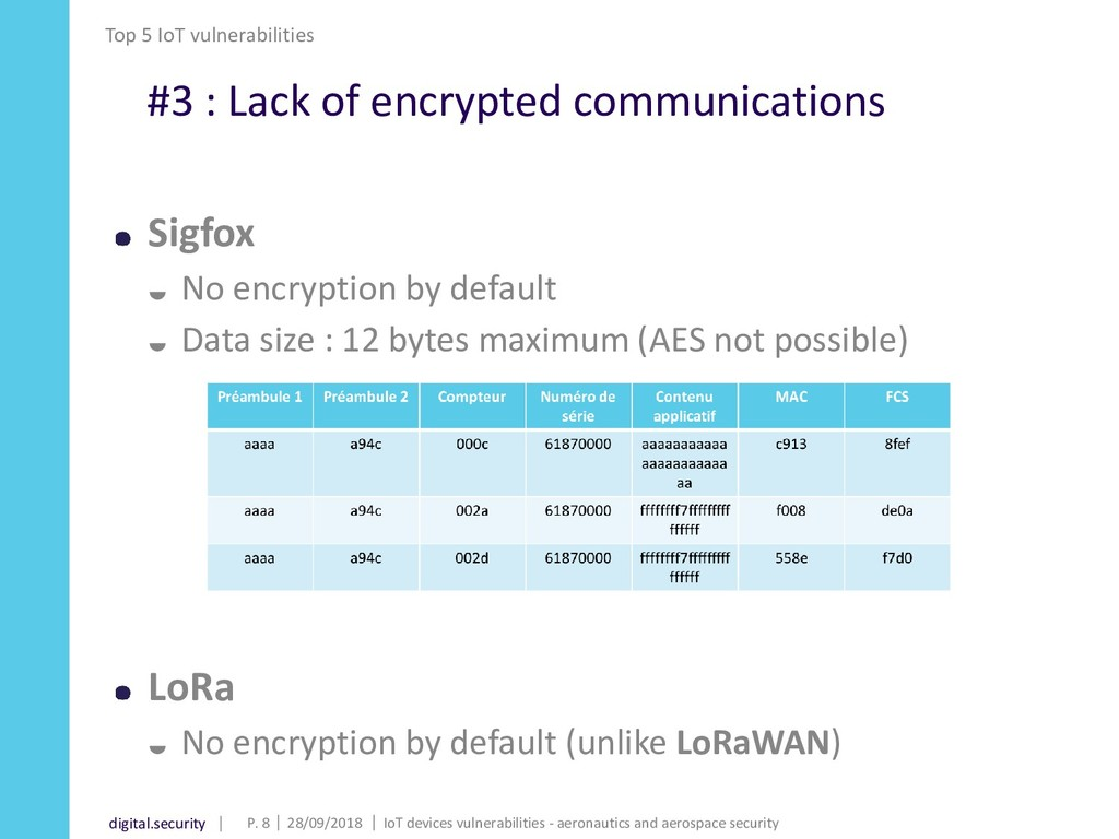 digital.security #3 : Lack of encrypted communi...