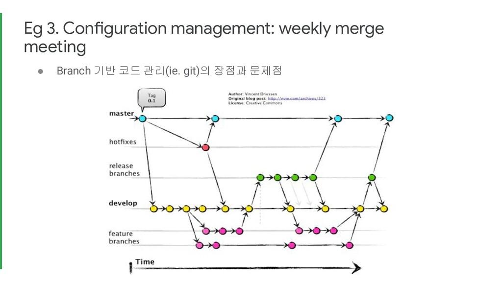 Eg 3. Configuration management: weekly merge me...