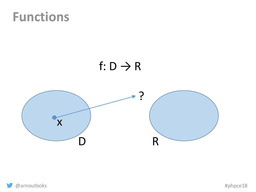 @arnoutboks #phpce18 Functions D R x ? f: D → R