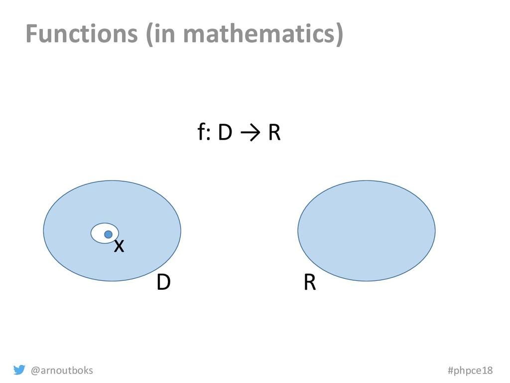 @arnoutboks #phpce18 Functions (in mathematics)...