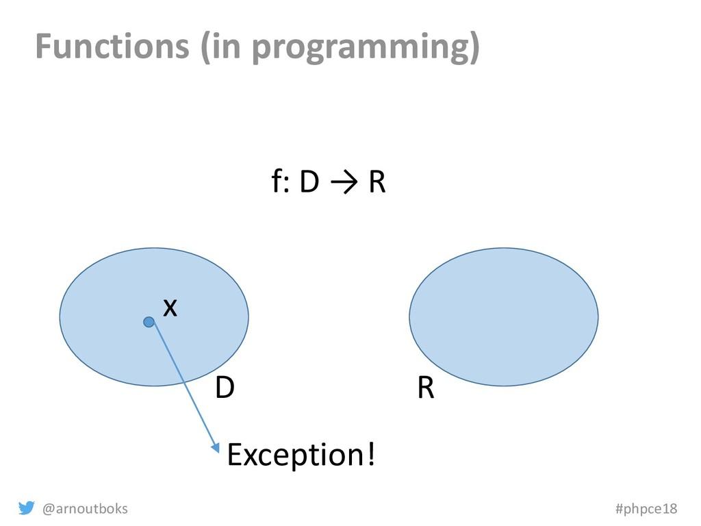 @arnoutboks #phpce18 Functions (in programming)...