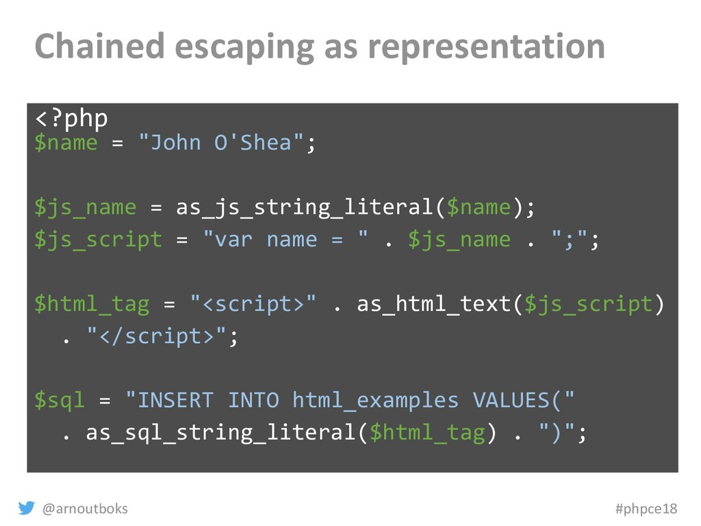 @arnoutboks #phpce18 Chained escaping as repres...